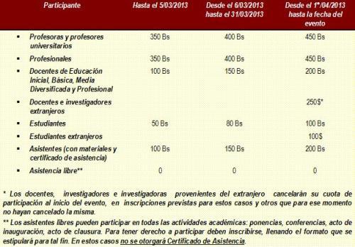 tabla de cuotas